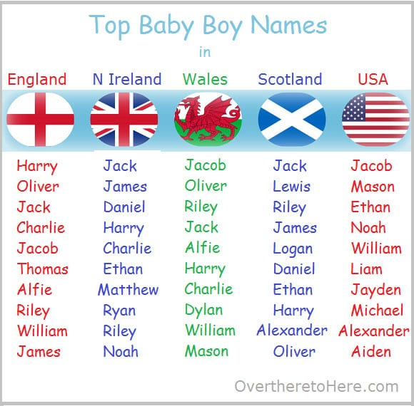 Latest Top Baby Boys Names In England N Ireland Wales Scotland And USA