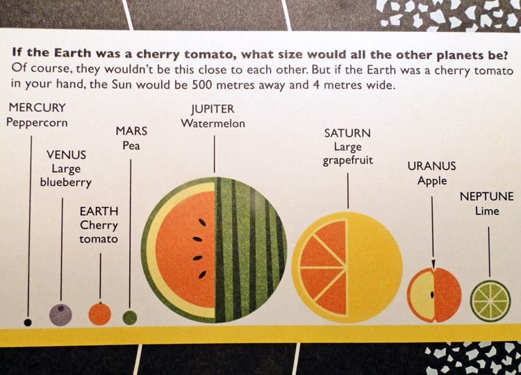 picture about Printable Planets to Scale named How youngsters can evaluate environment dimensions moreover free of charge printable - Wild