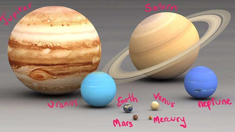 photo about Printable Planets to Scale titled How small children can evaluate globe dimensions moreover free of charge printable - Wild
